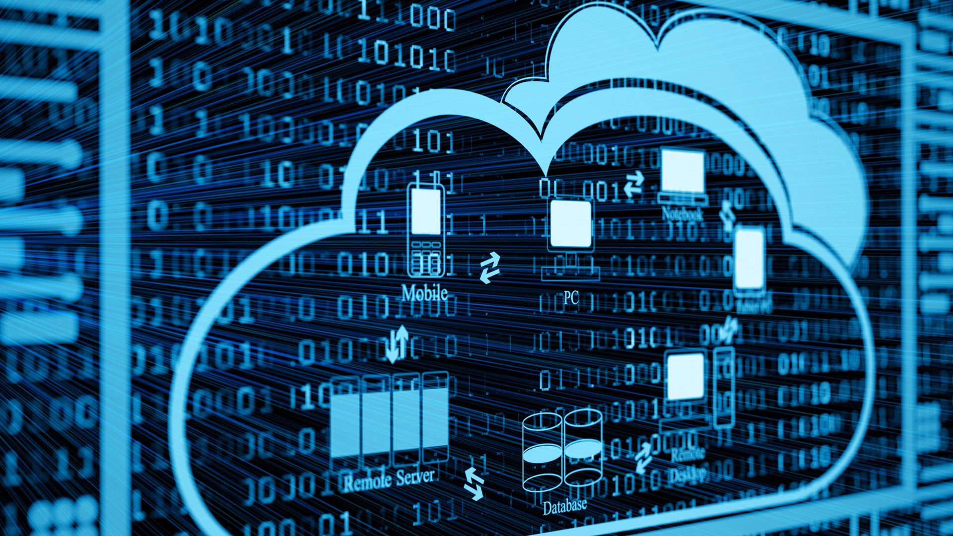 cloudd computing