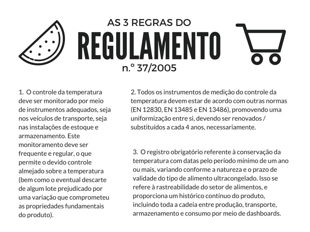regulamento anvisa